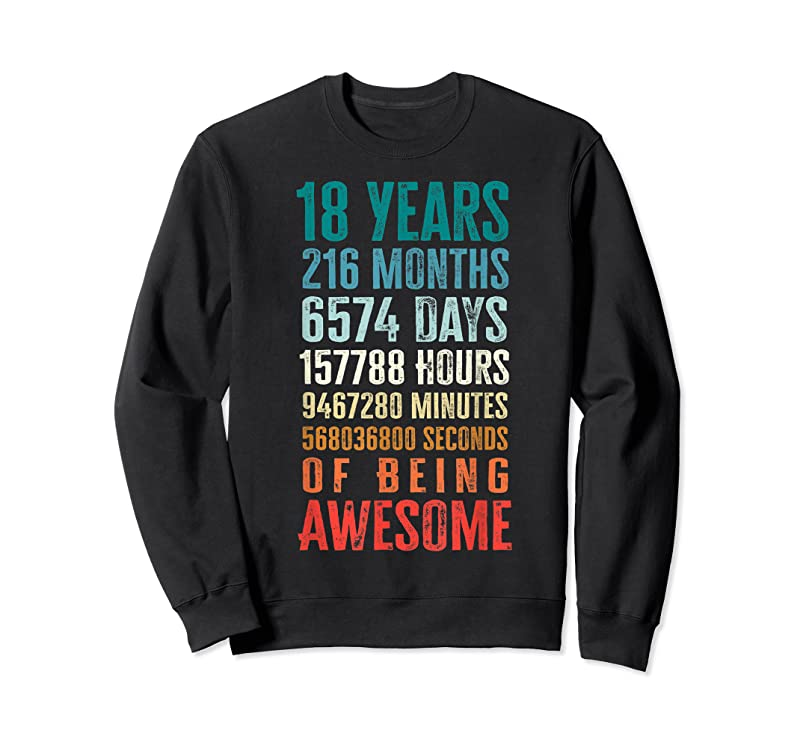 Perfect 18 Years 216 Months Of Being Awesome 18th Birthday Gifts T Shirts